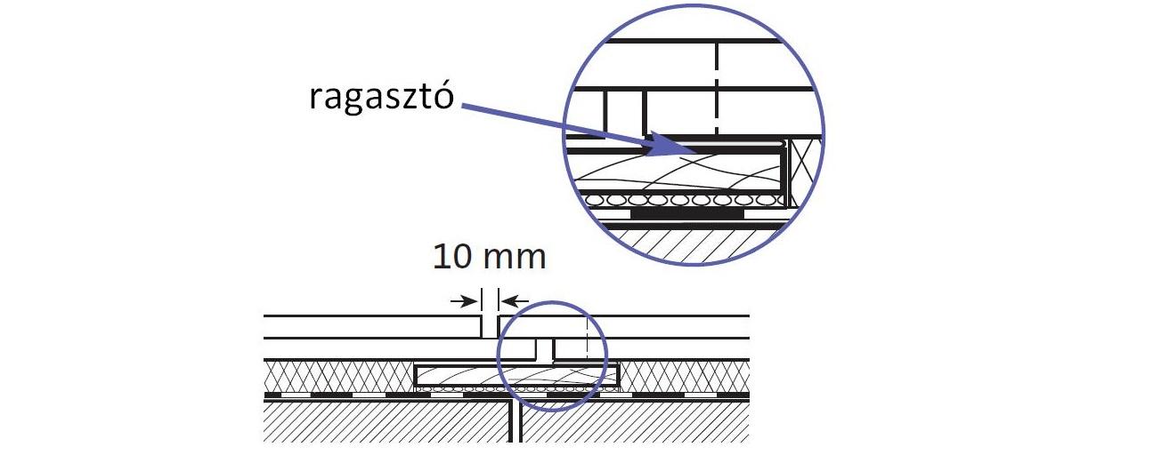 Mozgási hézag kialakítása Rigidur szárazpadlóban